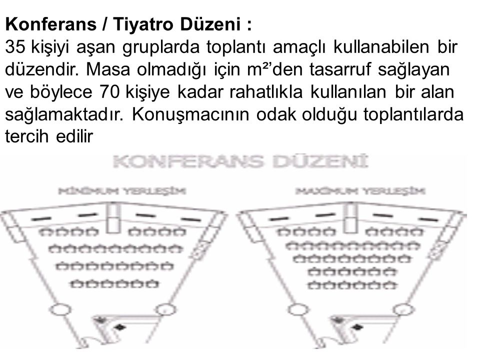 Konferans / Tiyatro Düzeni : 35 kişiyi aşan gruplarda toplantı amaçlı kullanabilen bir düzendir.