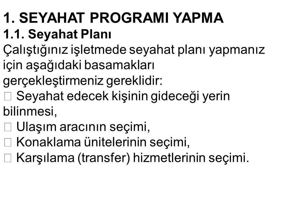 1.SEYAHAT PROGRAMI YAPMA 1.1.