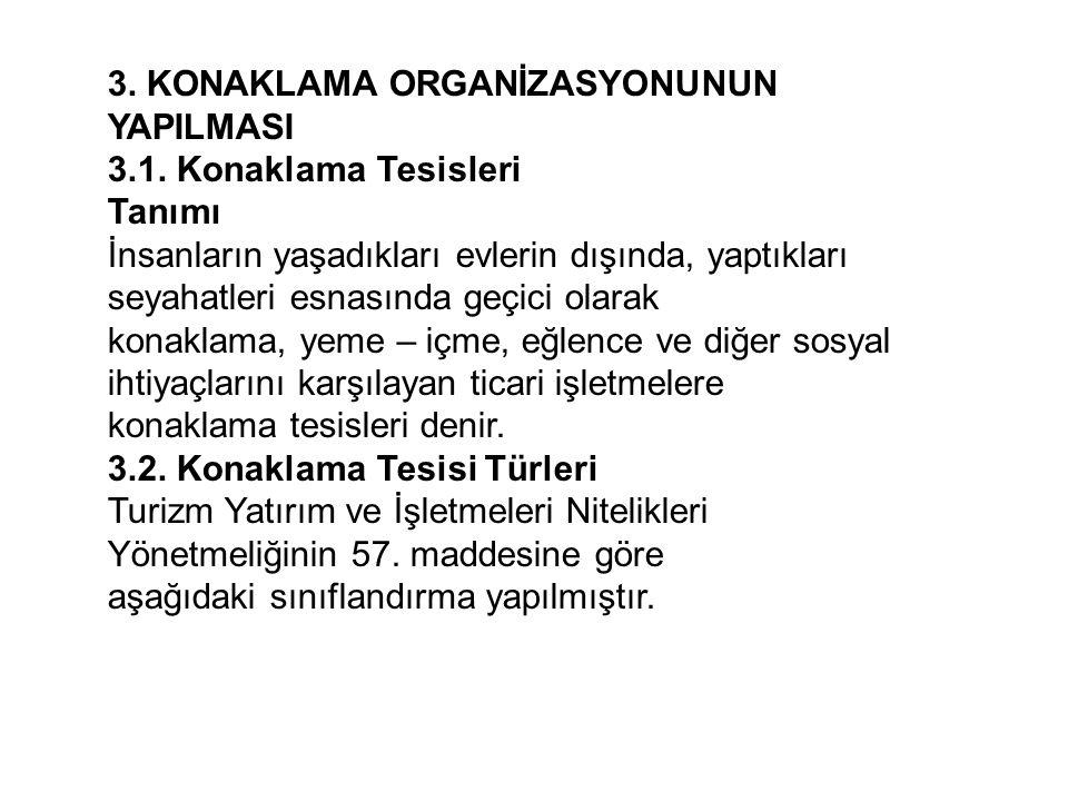 3.KONAKLAMA ORGANİZASYONUNUN YAPILMASI 3.1.