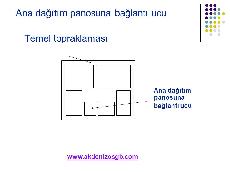 Ana dağıtım panosuna bağlantı ucu Temel topraklaması Ana dağıtım panosuna bağlantı ucu www.akdenizosgb.com