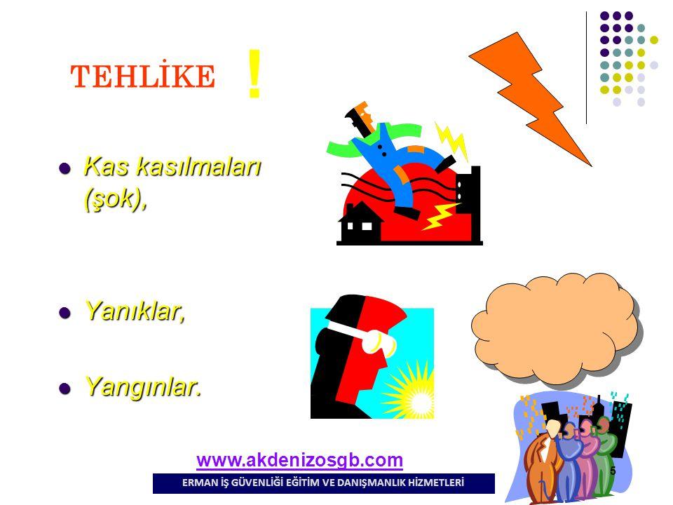Elektriğin İnsan Üzerine Etkisi 1- Hafif çarpmalar nedeniyle ani refleks ile dolaylı kazalar (yüksekten düşme vb.).