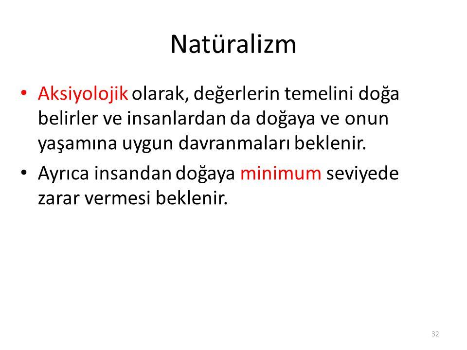 Natüralizm Aksiyolojik olarak, değerlerin temelini doğa belirler ve insanlardan da doğaya ve onun yaşamına uygun davranmaları beklenir. Ayrıca insanda