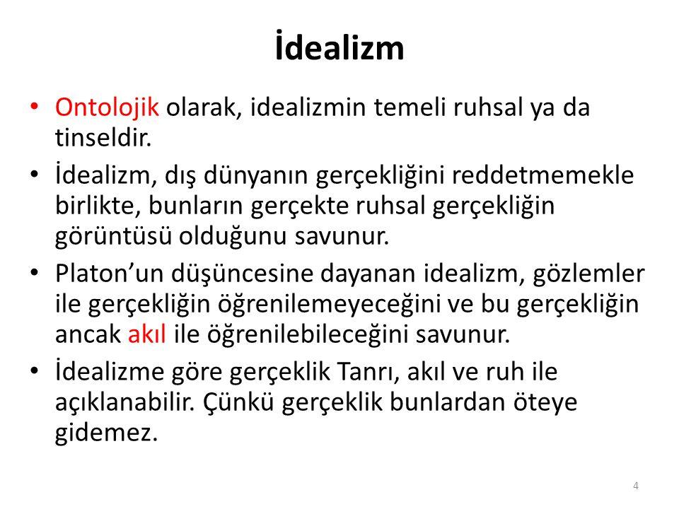 İdealizm Ontolojik olarak, idealizmin temeli ruhsal ya da tinseldir.