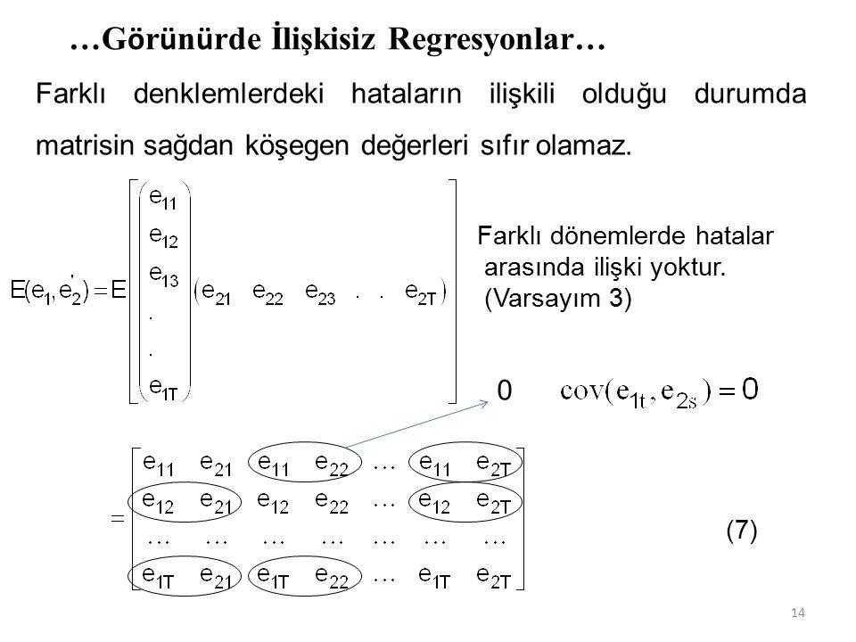 …G ö r ü n ü rde İlişkisiz Regresyonlar… Farklı denklemlerdeki hataların ilişkili olduğu durumda matrisin sağdan köşegen değerleri sıfır olamaz.