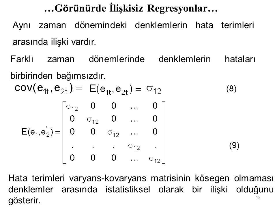 …G ö r ü n ü rde İlişkisiz Regresyonlar… (8) (9) Aynı zaman dönemindeki denklemlerin hata terimleri arasında ilişki vardır.