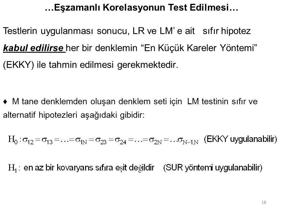 ♦ M tane denklemden oluşan denklem seti için LM testinin sıfır ve alternatif hipotezleri aşağıdaki gibidir: …Eşzamanlı Korelasyonun Test Edilmesi… Testlerin uygulanması sonucu, LR ve LM' e ait sıfır hipotez kabul edilirse her bir denklemin En Küçük Kareler Yöntemi (EKKY) ile tahmin edilmesi gerekmektedir.
