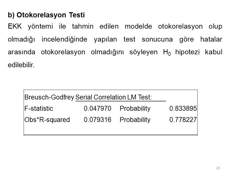 b) Otokorelasyon Testi EKK yöntemi ile tahmin edilen modelde otokorelasyon olup olmadığı incelendiğinde yapılan test sonucuna göre hatalar arasında otokorelasyon olmadığını söyleyen H 0 hipotezi kabul edilebilir.
