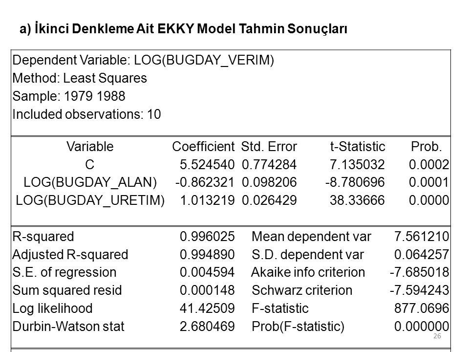 a) İkinci Denkleme Ait EKKY Model Tahmin Sonuçları Dependent Variable: LOG(BUGDAY_VERIM) Method: Least Squares Sample: 1979 1988 Included observations: 10 VariableCoefficientStd.