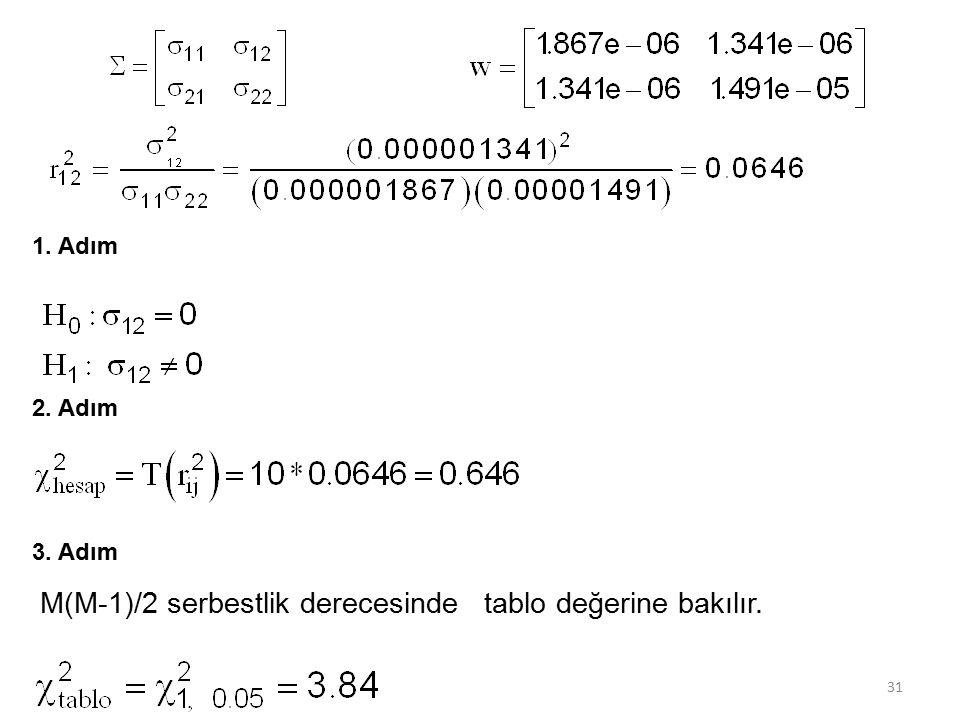 1. Adım 2. Adım 3. Adım M(M-1)/2 serbestlik derecesinde tablo değerine bakılır. 31