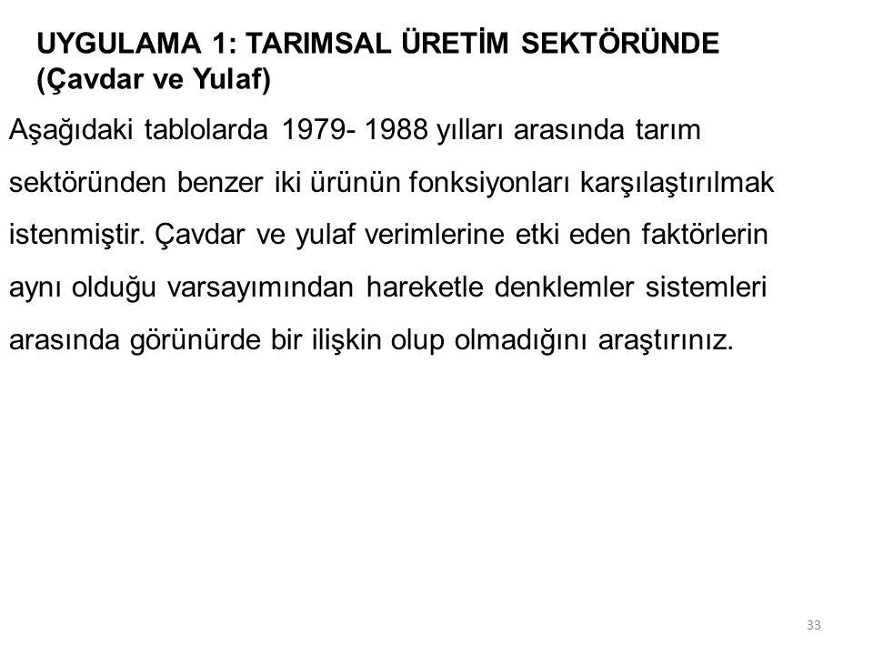 UYGULAMA 1: TARIMSAL ÜRETİM SEKTÖRÜNDE (Çavdar ve Yulaf) Aşağıdaki tablolarda 1979- 1988 yılları arasında tarım sektöründen benzer iki ürünün fonksiyonları karşılaştırılmak istenmiştir.