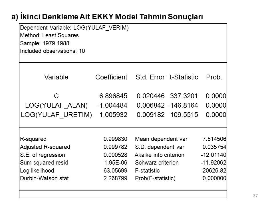 a) İkinci Denkleme Ait EKKY Model Tahmin Sonuçları Dependent Variable: LOG(YULAF_VERIM) Method: Least Squares Sample: 1979 1988 Included observations: 10 VariableCoefficientStd.
