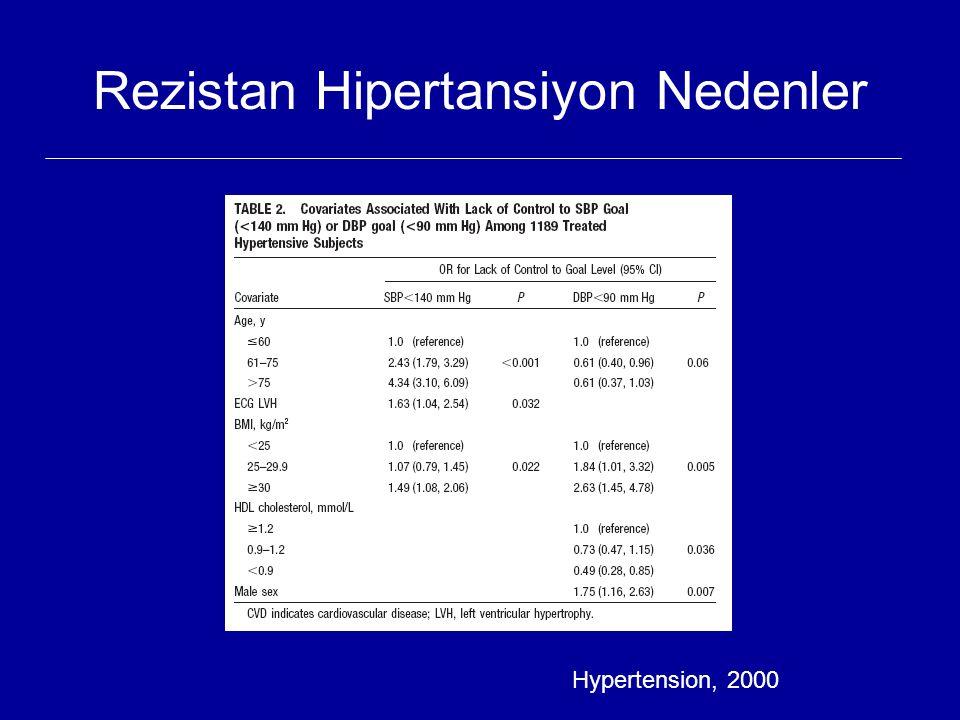 Rezistan Hipertansiyon Nedenler Hypertension, 2000