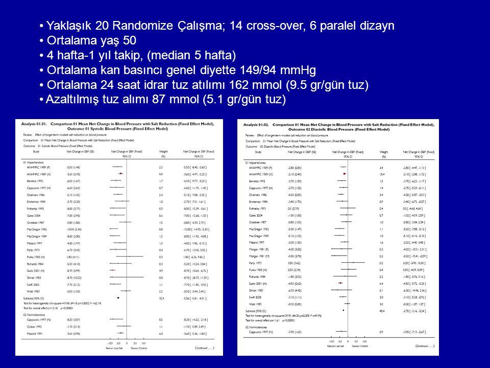 Yaklaşık 20 Randomize Çalışma; 14 cross-over, 6 paralel dizayn Ortalama yaş 50 4 hafta-1 yıl takip, (median 5 hafta) Ortalama kan basıncı genel diyett
