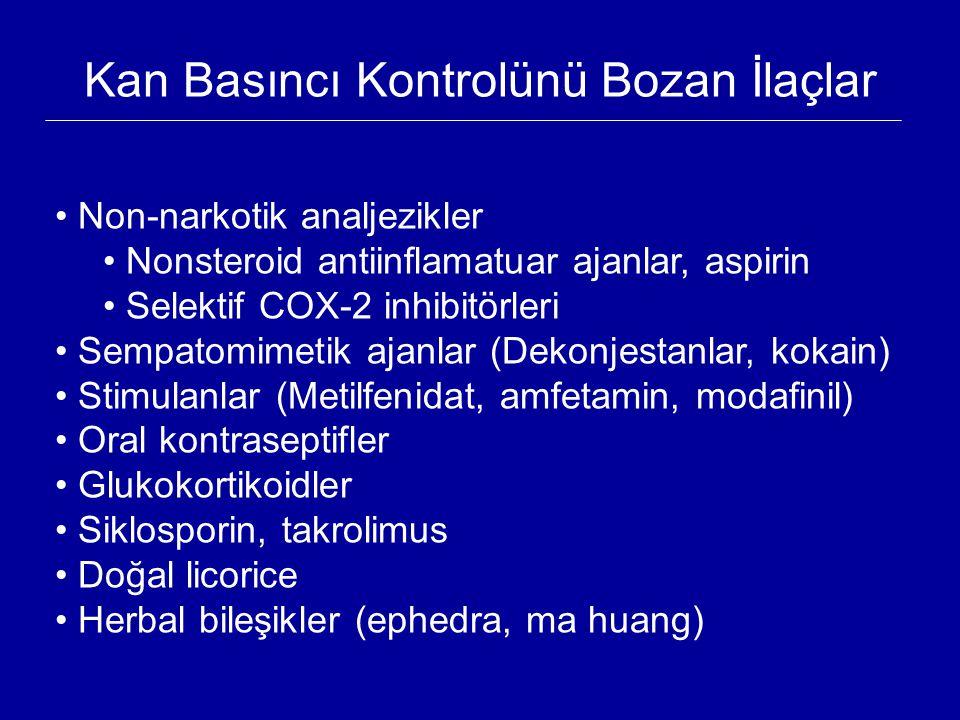 Kan Basıncı Kontrolünü Bozan İlaçlar Non-narkotik analjezikler Nonsteroid antiinflamatuar ajanlar, aspirin Selektif COX-2 inhibitörleri Sempatomimetik