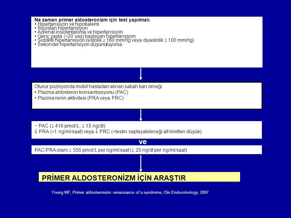 Ne zaman primer aldosteronizm için test yapılmalı: Hipertansiyon ve hipokalemi Rezistan hipertansiyon Adrenal insidentaloma ve hipertansiyon Genç yaşt