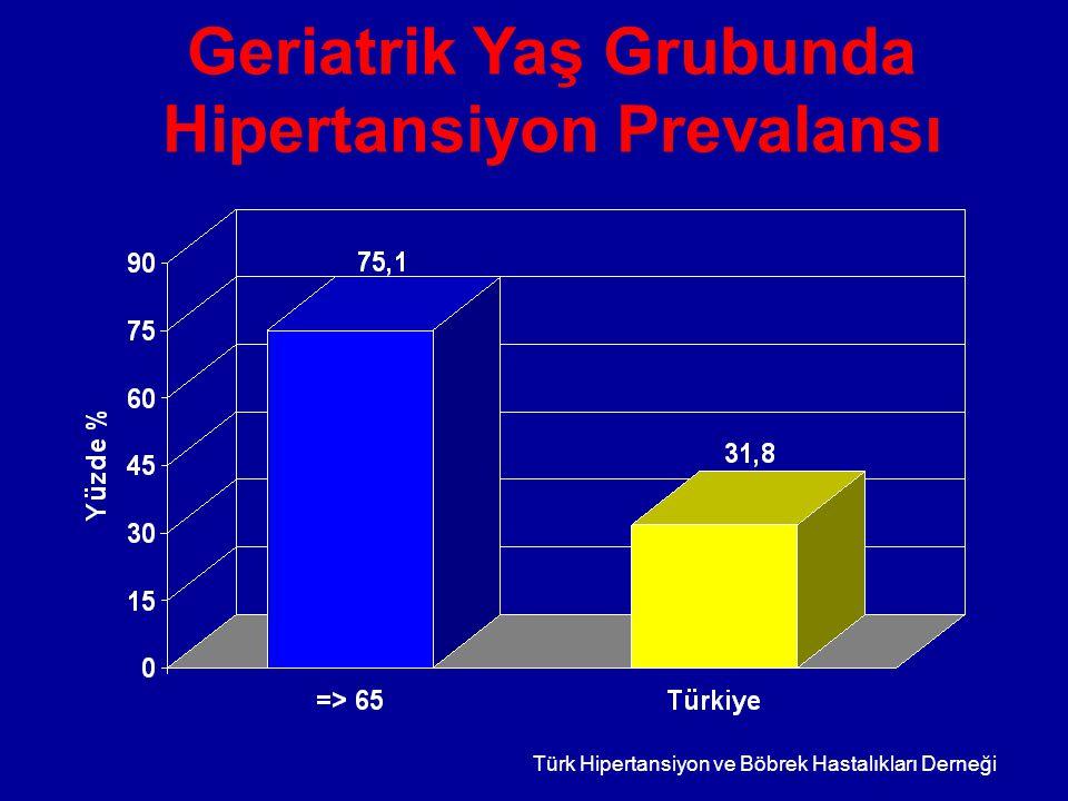 Yaş Gruplarında Hipertansiyon Prevalansı Türk Hipertansiyon Böbrek Hastalıkları Derneği Hipertansiyon Prevalans Çalışması