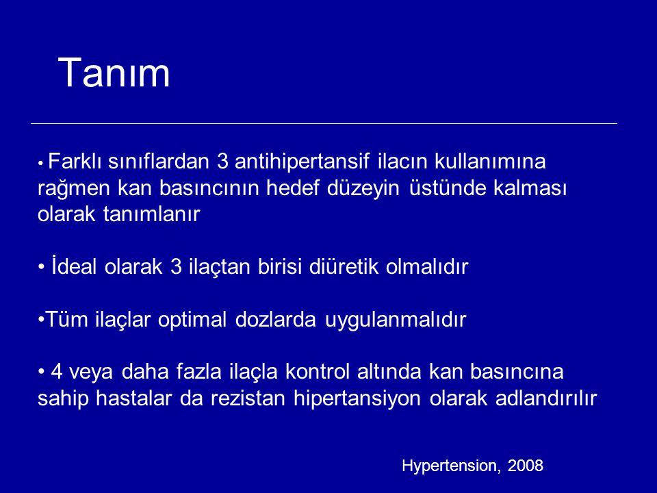 Kan Basıncı Kontrolünü Bozan İlaçlar Non-narkotik analjezikler Nonsteroid antiinflamatuar ajanlar, aspirin Selektif COX-2 inhibitörleri Sempatomimetik ajanlar (Dekonjestanlar, kokain) Stimulanlar (Metilfenidat, amfetamin, modafinil) Oral kontraseptifler Glukokortikoidler Siklosporin, takrolimus Doğal licorice Herbal bileşikler (ephedra, ma huang)