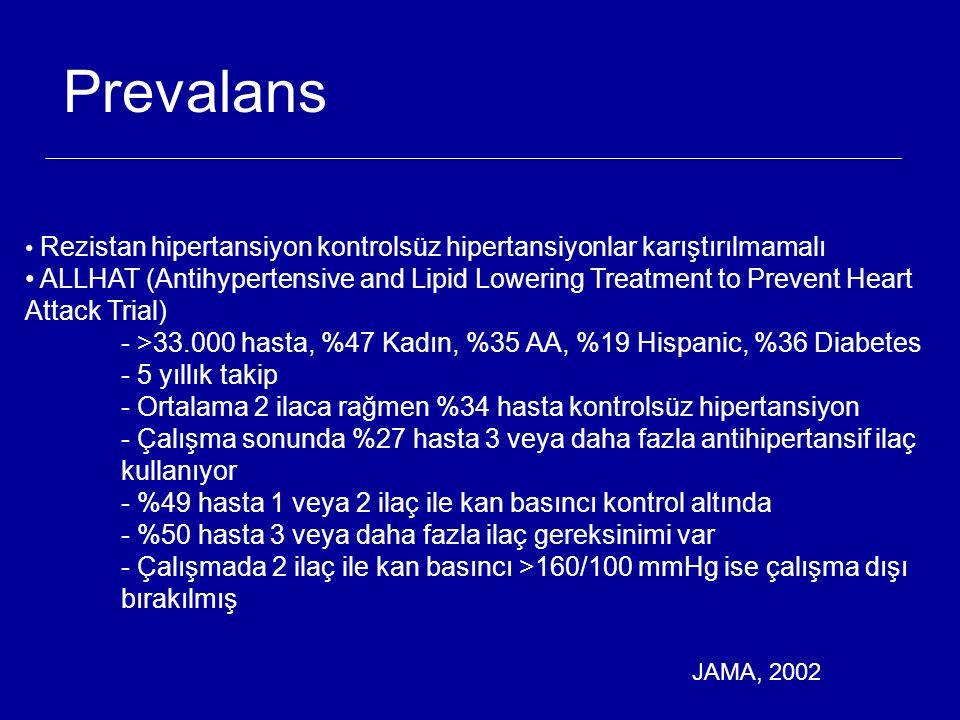 Antihipertansif ve lipid düşürücü ilaçlarla tedavi başarısı düşüktür Antihipertansif TÜRK HİPERTANSIYON PREVALANS ÇALIŞMASI, 2003 1 Lipid düşürücü NHANES, 1999-2000 2 1.