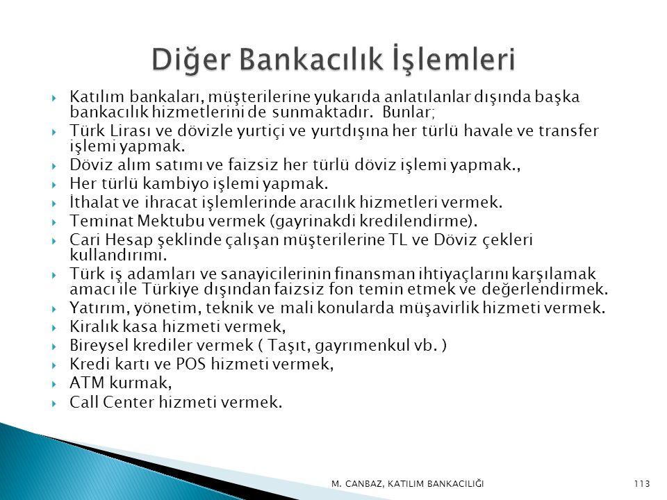  Katılım bankaları, müşterilerine yukarıda anlatılanlar dışında başka bankacılık hizmetlerini de sunmaktadır.
