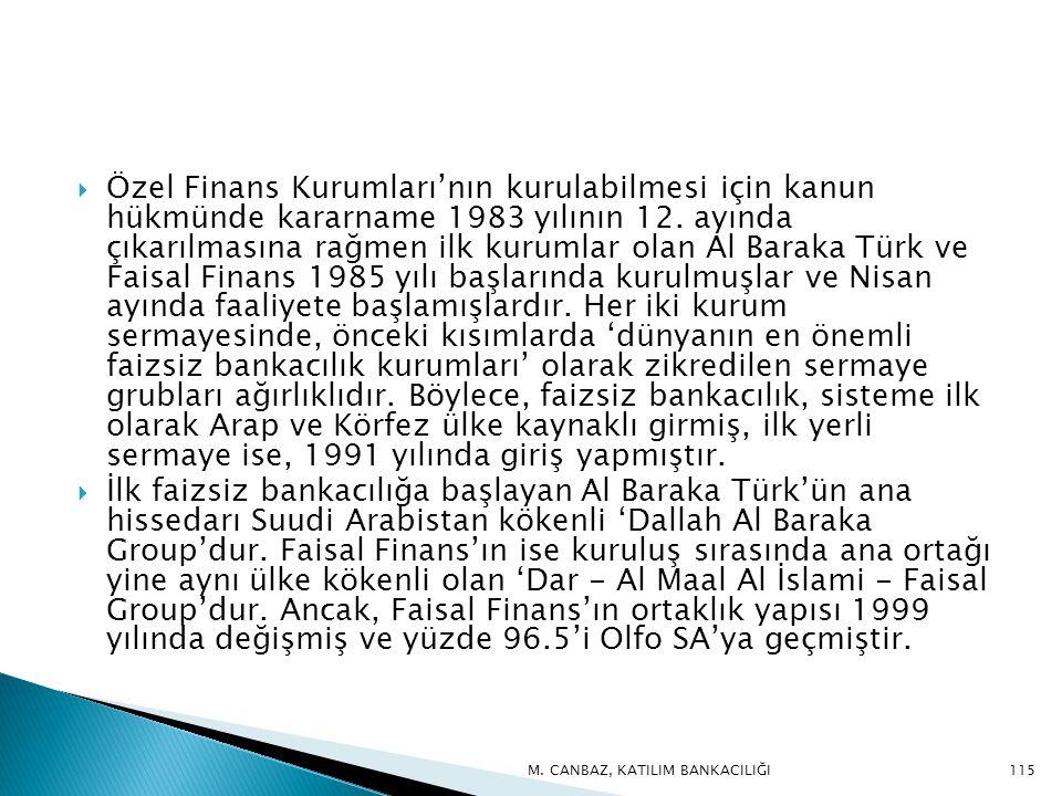  Özel Finans Kurumları'nın kurulabilmesi için kanun hükmünde kararname 1983 yılının 12.