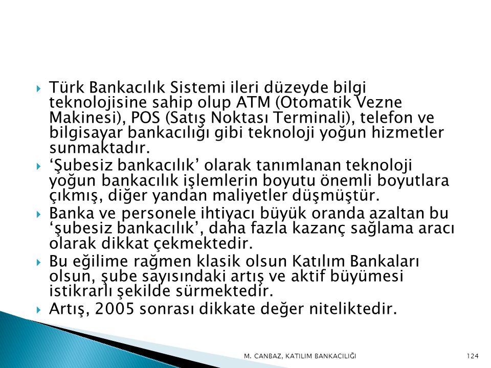  Türk Bankacılık Sistemi ileri düzeyde bilgi teknolojisine sahip olup ATM (Otomatik Vezne Makinesi), POS (Satış Noktası Terminali), telefon ve bilgisayar bankacılığı gibi teknoloji yoğun hizmetler sunmaktadır.