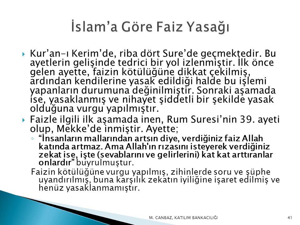  Kur'an-ı Kerim'de, riba dört Sure'de geçmektedir.