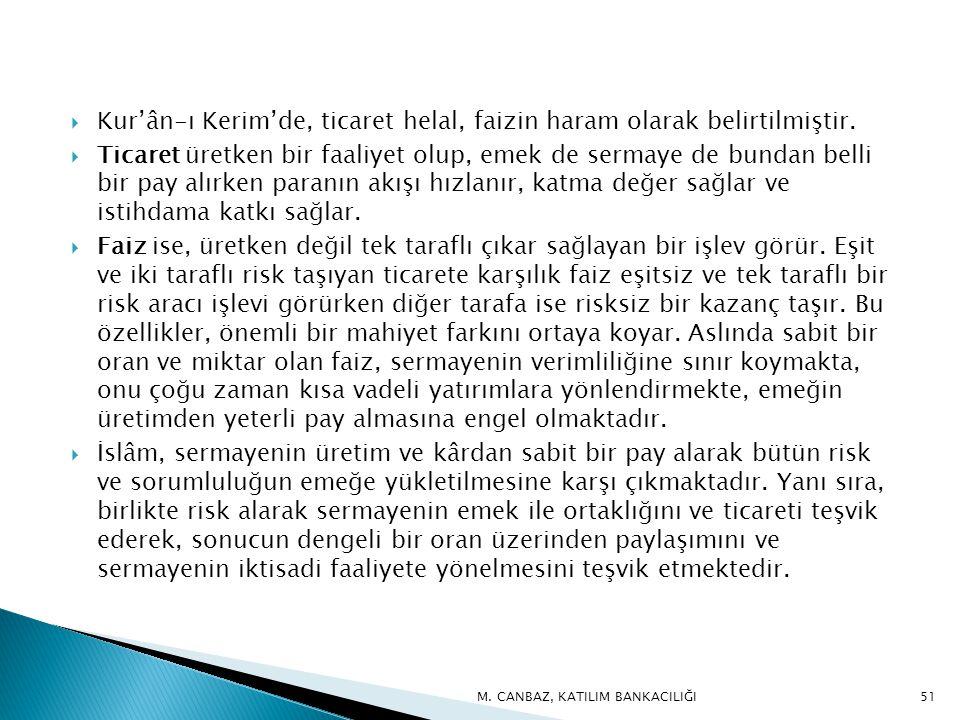  Kur'ân-ı Kerim'de, ticaret helal, faizin haram olarak belirtilmiştir.