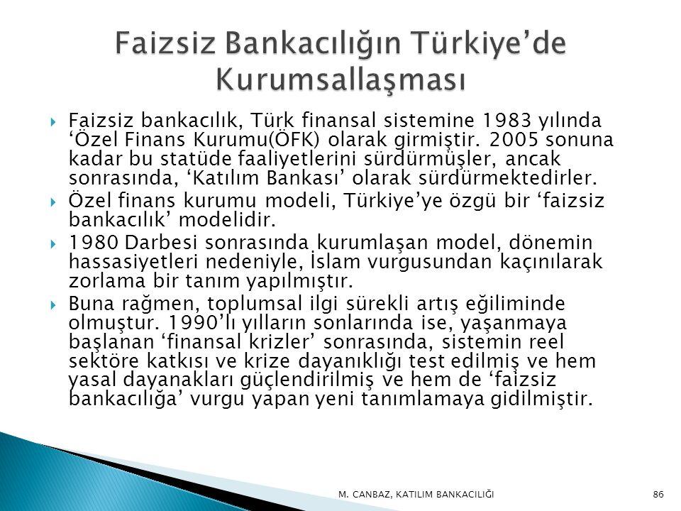  Faizsiz bankacılık, Türk finansal sistemine 1983 yılında 'Özel Finans Kurumu(ÖFK) olarak girmiştir.