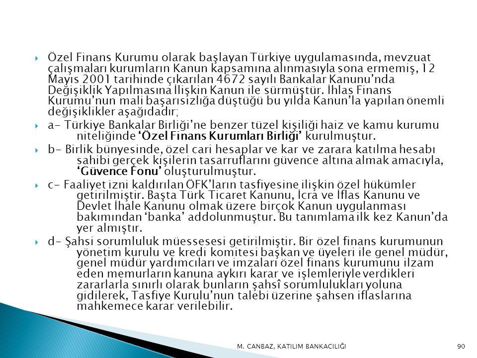  Özel Finans Kurumu olarak başlayan Türkiye uygulamasında, mevzuat çalışmaları kurumların Kanun kapsamına alınmasıyla sona ermemiş, 12 Mayıs 2001 tarihinde çıkarılan 4672 sayılı Bankalar Kanunu'nda Değişiklik Yapılmasına İlişkin Kanun ile sürmüştür.