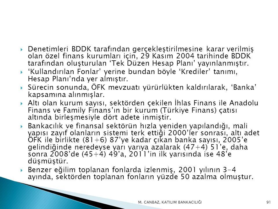  Denetimleri BDDK tarafından gerçekleştirilmesine karar verilmiş olan özel finans kurumları için, 29 Kasım 2004 tarihinde BDDK tarafından oluşturulan 'Tek Düzen Hesap Planı' yayınlanmıştır.