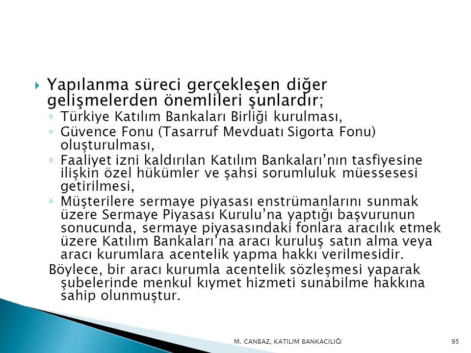  Yapılanma süreci gerçekleşen diğer gelişmelerden önemlileri şunlardır; ◦ Türkiye Katılım Bankaları Birliği kurulması, ◦ Güvence Fonu (Tasarruf Mevduatı Sigorta Fonu) oluşturulması, ◦ Faaliyet izni kaldırılan Katılım Bankaları'nın tasfiyesine ilişkin özel hükümler ve şahsi sorumluluk müessesesi getirilmesi, ◦ Müşterilere sermaye piyasası enstrümanlarını sunmak üzere Sermaye Piyasası Kurulu'na yaptığı başvurunun sonucunda, sermaye piyasasındaki fonlara aracılık etmek üzere Katılım Bankaları'na aracı kuruluş satın alma veya aracı kurumlara acentelik yapma hakkı verilmesidir.