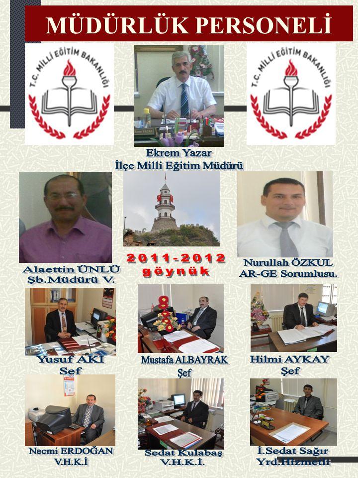KUYUPINAR OVABOYU İ.O.1 Müdür 1 Müdür Yard. 12 Öğretmen 1 ücretli öğretmen 1 Hizmetli.