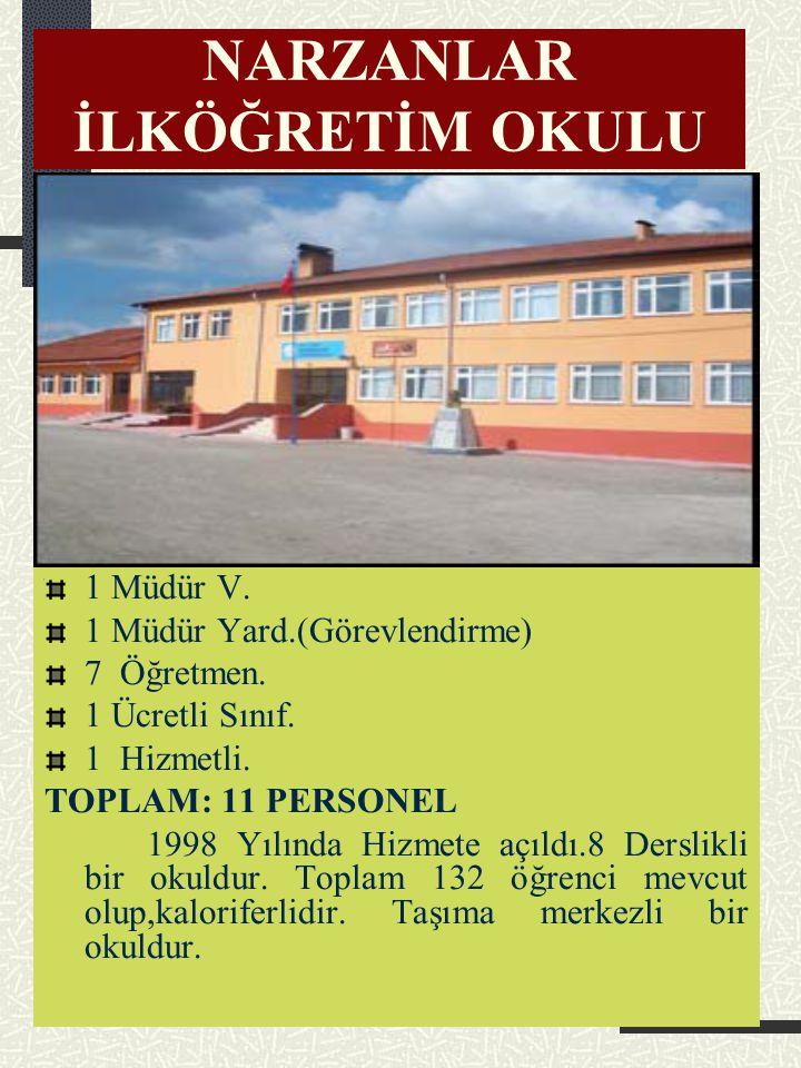 EKİNCİLER 75.YIL İLKÖĞRETİM OKULU 1 Müdür V. 11 Öğretmen 1 Hizmetli (Geçici ) TOPLAM: 12 PERSONEL 1998 Yılında Hizmete açılmış olup 8 derslikli ve Kal
