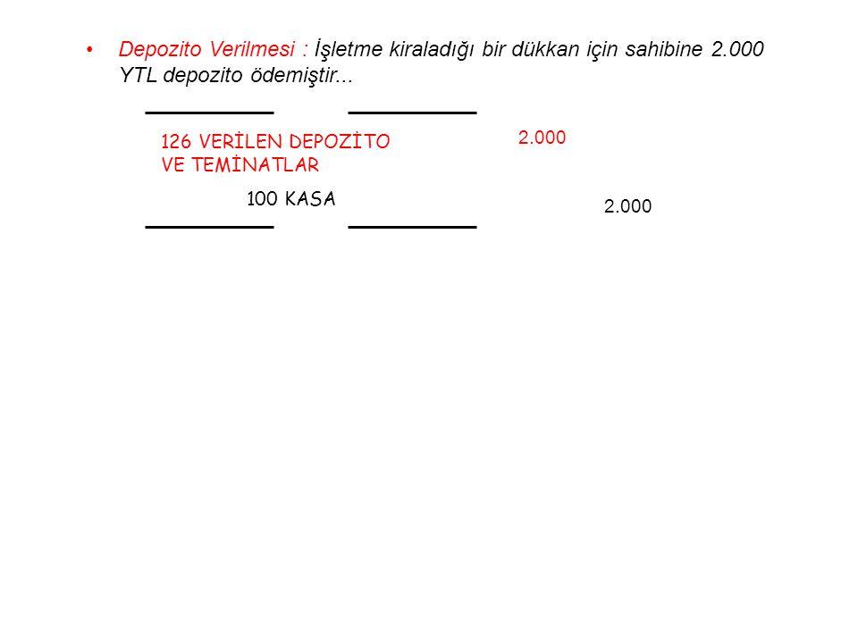 126 VERİLEN DEPOZİTO VE TEMİNATLAR 100 KASA Depozito Verilmesi : İşletme kiraladığı bir dükkan için sahibine 2.000 YTL depozito ödemiştir... 2.000