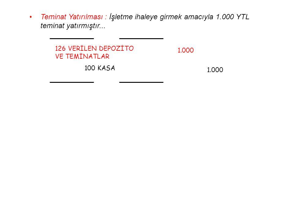 126 VERİLEN DEPOZİTO VE TEMİNATLAR 100 KASA Teminat Yatırılması : İşletme ihaleye girmek amacıyla 1.000 YTL teminat yatırmıştır... 1.000
