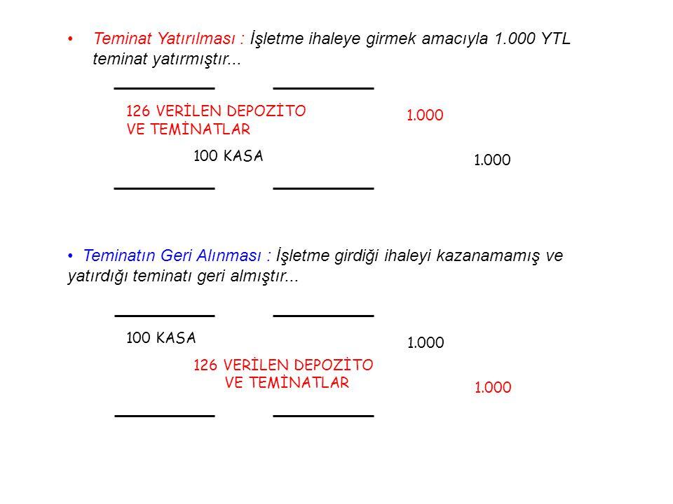 126 VERİLEN DEPOZİTO VE TEMİNATLAR 100 KASA Teminat Yatırılması : İşletme ihaleye girmek amacıyla 1.000 YTL teminat yatırmıştır... 1.000 Teminatın Ger