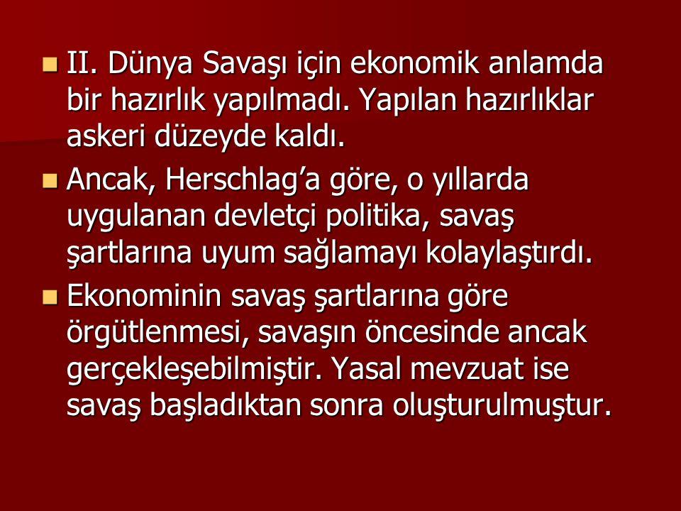 1942 Temmuz'unda Refik Saydam'ın vefatından sonra başbakanlığa gelen Şükrü Saraçoğlu piyasa mekanizmasını geri getirerek ticareti serbestleştirme politikası uygulamıştır.