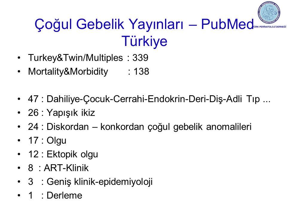 Çoğul Gebelik Yayınları – PubMed Türkiye Turkey&Twin/Multiples : 339 Mortality&Morbidity : 138 47 : Dahiliye-Çocuk-Cerrahi-Endokrin-Deri-Diş-Adli Tıp.