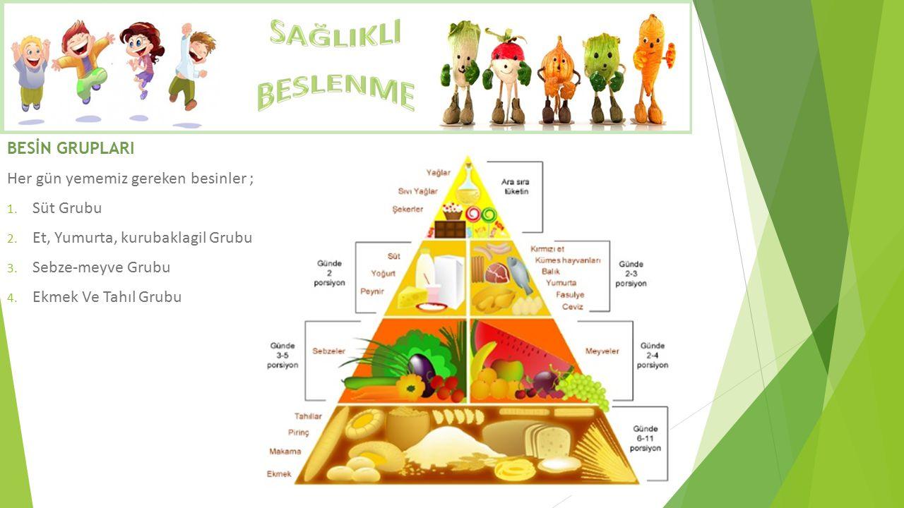 BESİN GRUPLARI Her gün yememiz gereken besinler ; 1. Süt Grubu 2. Et, Yumurta, kurubaklagil Grubu 3. Sebze-meyve Grubu 4. Ekmek Ve Tahıl Grubu