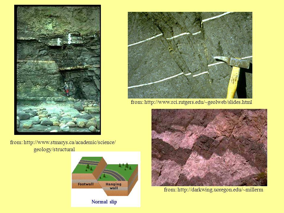 from: http://darkwing.uoregon.edu/~millerm from: http://www.rci.rutgers.edu/~geolweb/slides.html from: http://www.stmarys.ca/academic/science/ geology/structural