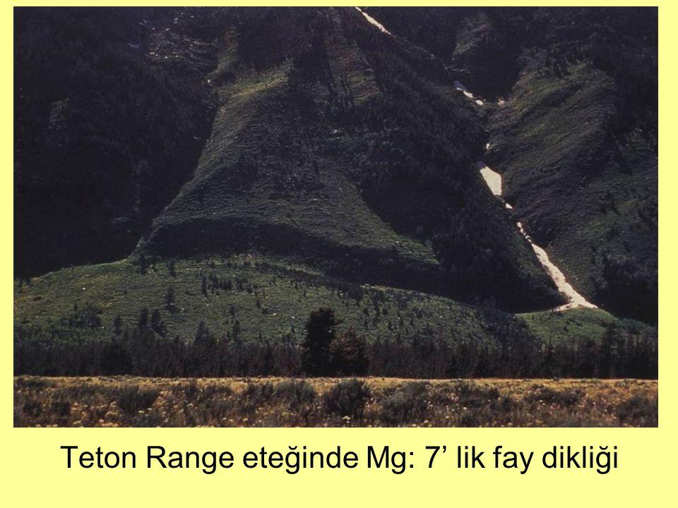 Teton Range eteğinde Mg: 7' lik fay dikliği