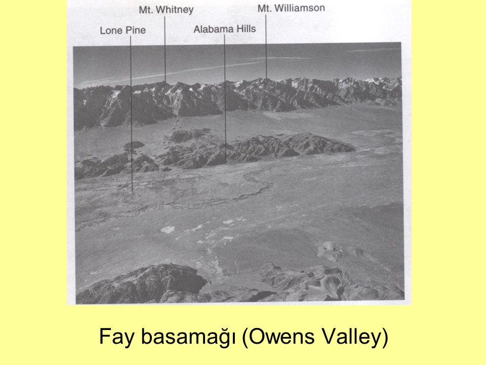 Fay basamağı (Owens Valley)
