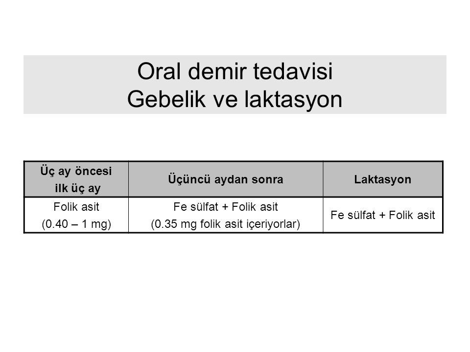Oral demir tedavisi Gebelik ve laktasyon Üç ay öncesi ilk üç ay Üçüncü aydan sonraLaktasyon Folik asit (0.40 – 1 mg) Fe sülfat + Folik asit (0.35 mg f