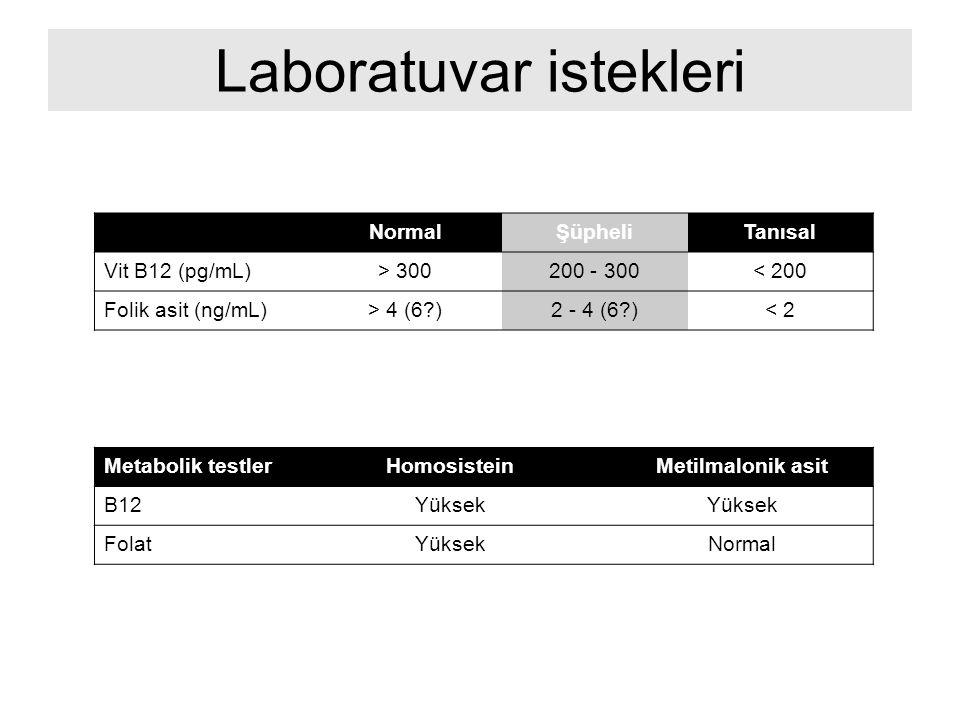 Laboratuvar istekleri NormalŞüpheliTanısal Vit B12 (pg/mL)> 300200 - 300< 200 Folik asit (ng/mL)> 4 (6?)2 - 4 (6?)< 2< 2 Metabolik testlerHomosisteinMetilmalonik asit B12Yüksek FolatYüksekNormal