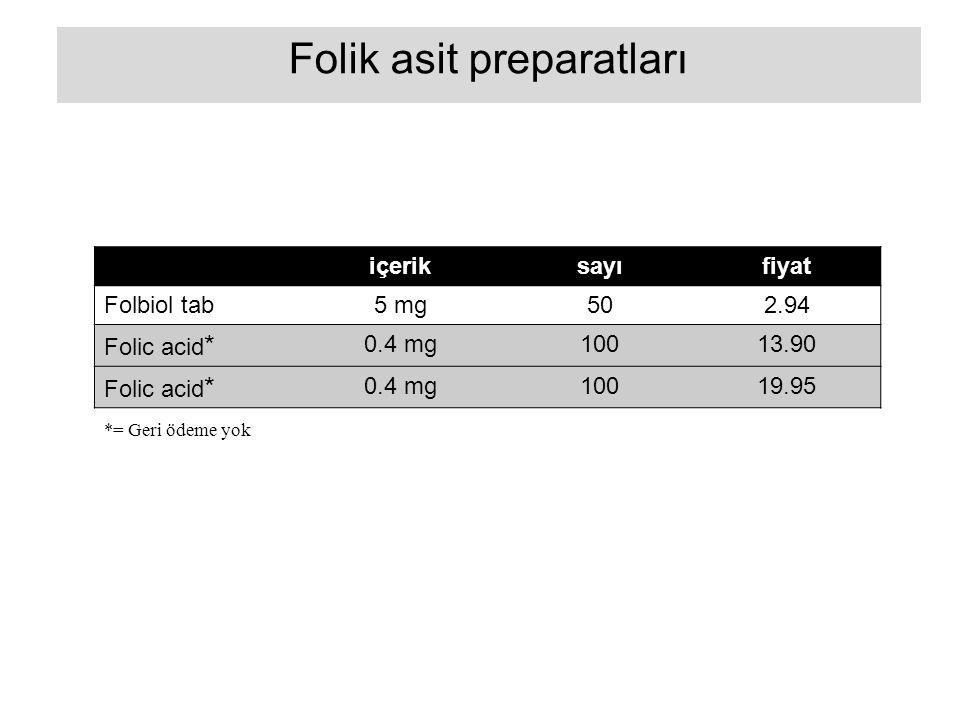 içeriksayıfiyat Folbiol tab5 mg502.94 Folic acid * 0.4 mg10013.90 Folic acid * 0.4 mg10019.95 Folik asit preparatları *= Geri ödeme yok