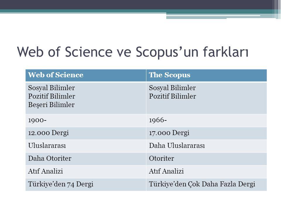 Web of Science ve Scopus'un farkları Web of ScienceThe Scopus Sosyal Bilimler Pozitif Bilimler Beşeri Bilimler Sosyal Bilimler Pozitif Bilimler 1900-1966- 12.000 Dergi17.000 Dergi UluslararasıDaha Uluslararası Daha OtoriterOtoriter Atıf Analizi Türkiye'den 74 DergiTürkiye'den Çok Daha Fazla Dergi