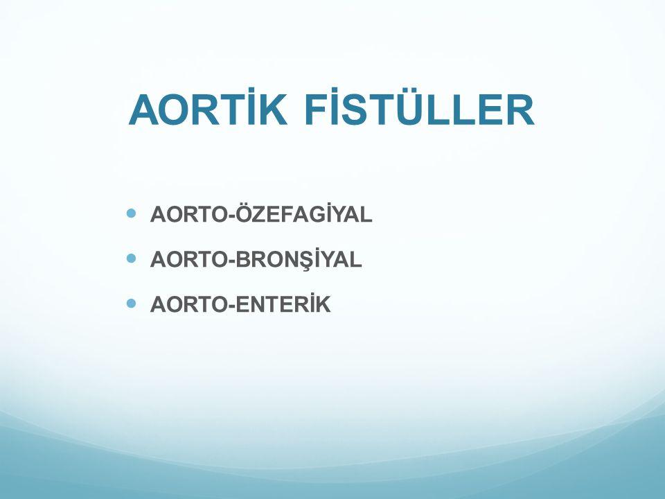 AORTİK FİSTÜLLER AORTO-ÖZEFAGİYAL AORTO-BRONŞİYAL AORTO-ENTERİK