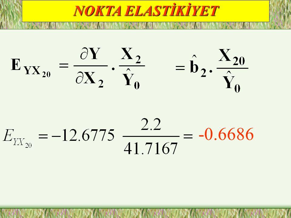 NOKTA ELASTİKİYET X 20 = 2.2 X 30 = 1.2