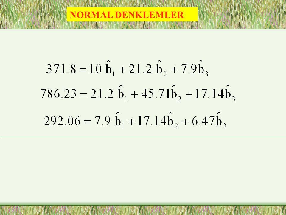 Benzin FiyatLPG Çoklu Regresyon Modeli 40 38 39 37 37.3 36.5 36.3 36 35.8 35.9 1.70 1.85 1.90 2.01 2.10 2.17 2.22 2.30 2.43 2.55 0.60 0.62 0.67 0.70 0.75 0.78 0.83 0.90 0.95 1.10