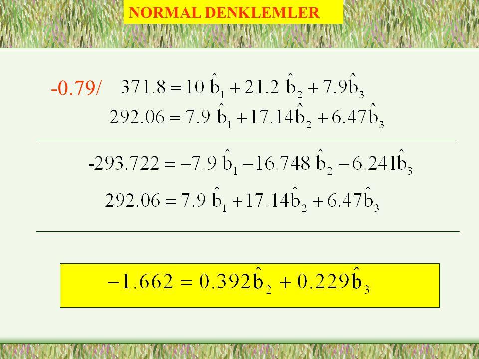 Kısmi Regresyon Parametrelerinin Ayrı Ayrı Testi 1.Aşama H 0 :  2 = 0 H 1 :  2  0 2.Aşama  = .